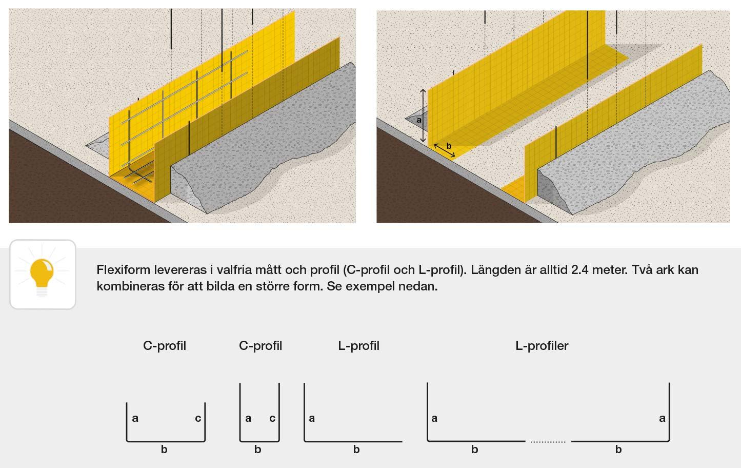 Flexiform betongform